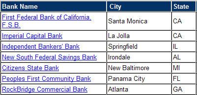 Unlucky 7 Banks